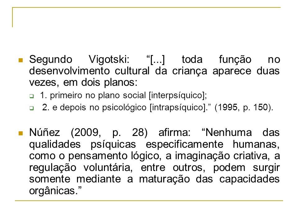 Segundo Vigotski: [...] toda função no desenvolvimento cultural da criança aparece duas vezes, em dois planos: